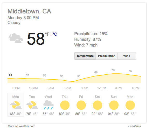 The best news of all! It is supposed to rain in Middletown, CA on Wednesday!
